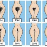 La depilación del vello púbico